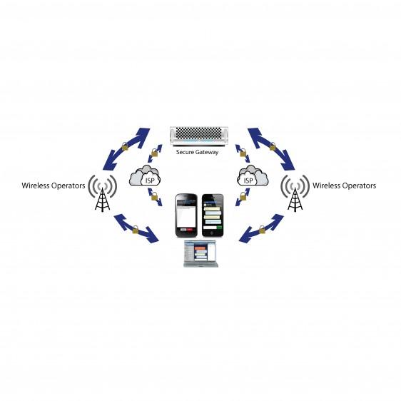 celltrust-diagram