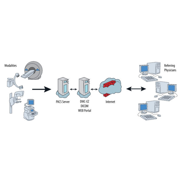 portal diagram