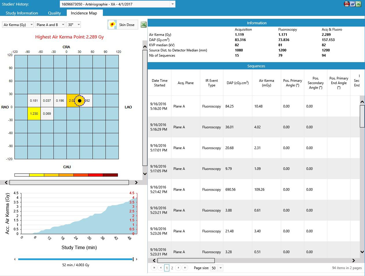 Rdm Radiation Dose Monitor Sst Group Inc